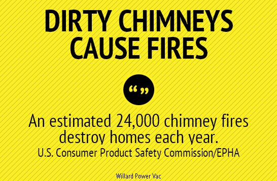 Chimney Sweep In Portland Oregon Willard Power Vac