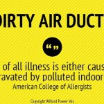 Dirty Air Ducts Infographic